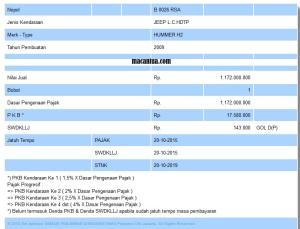 Hummer lawan Arah B 26 RSA