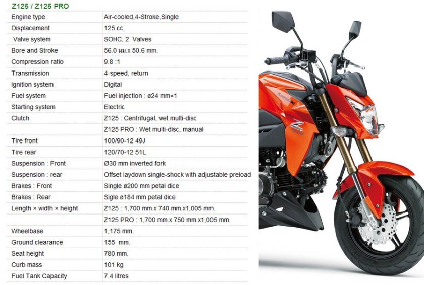 spesifikasi-z125-pro.jpeg